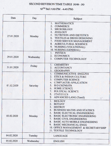 12th First Revision Time Table 2020