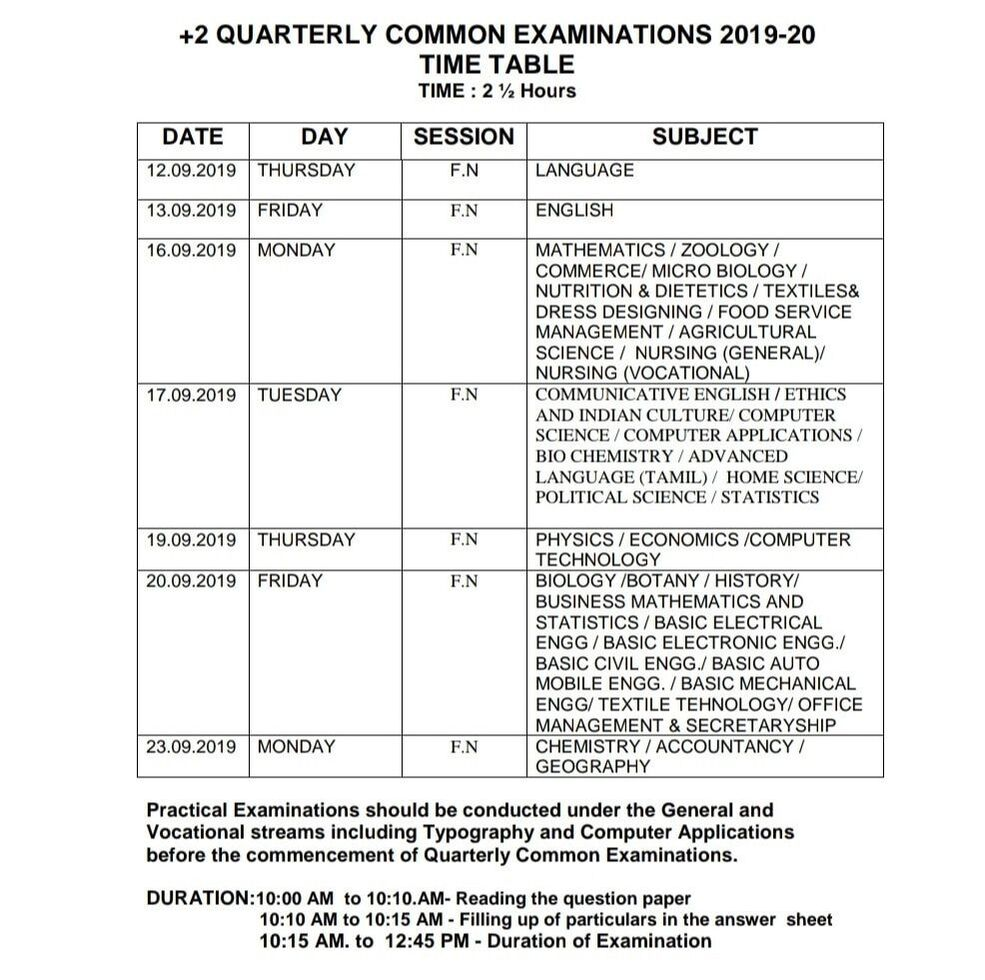 12th Quarterly 2019 Time Table