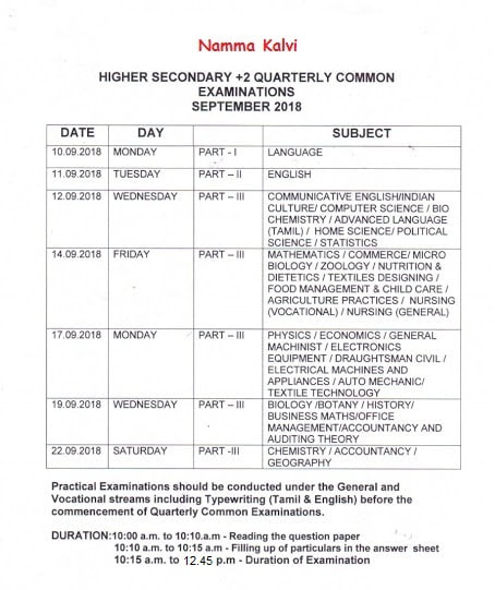 12th Quarterly and Half Yearly Exam 2018 - 2019 Original